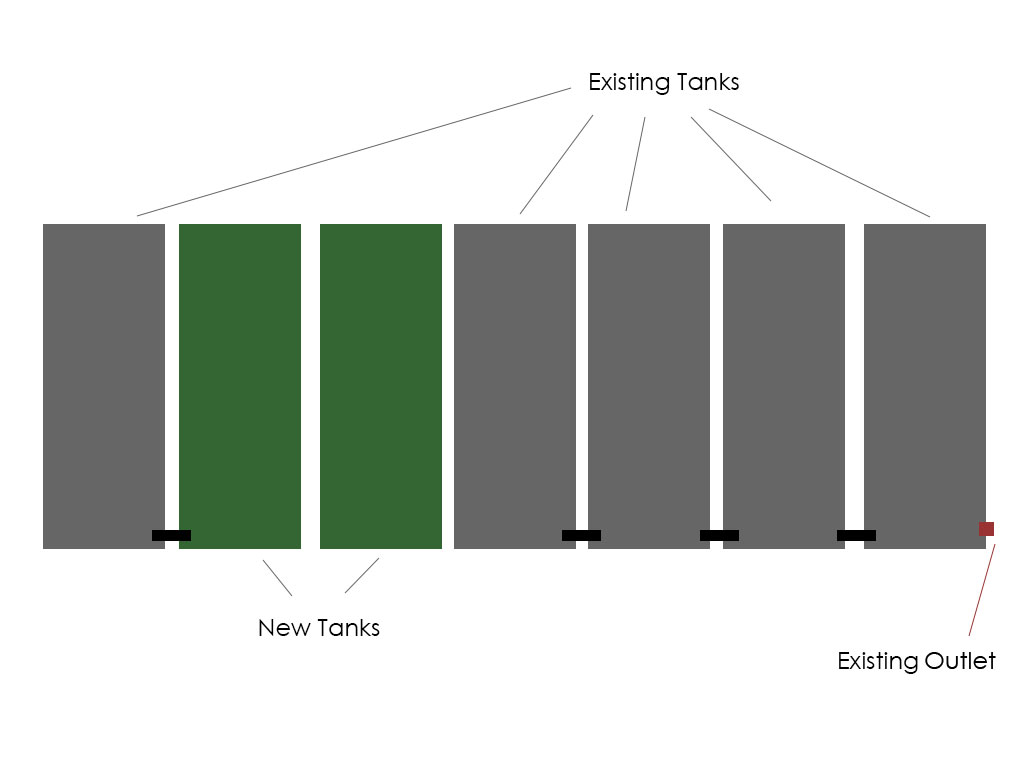 Shed Tanks - Diagram